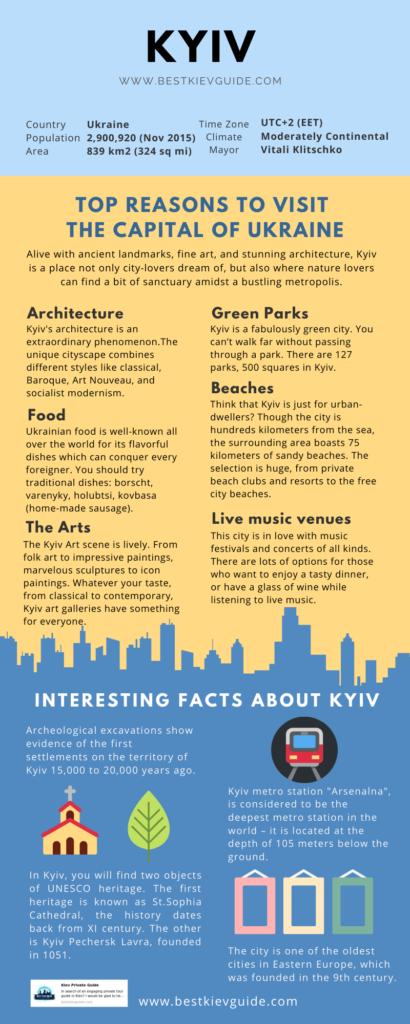 kiev-tour-guide